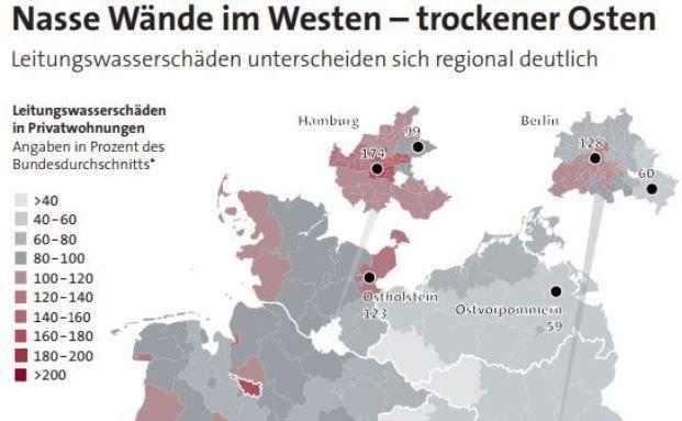 Eine Ursache für das starke Schaden-Gefälle ist das unterschiedliche Alter der Leitungssysteme in Ost und West. © GDV